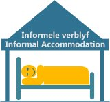 Informele Verblyf / Informal Accommodation
